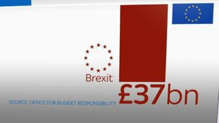 Will the cost of Brexit negate the extra funding for the NHS?