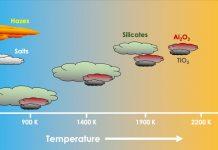 Scientists create cloud atlas for hot, Jupiter-like exoplanets