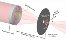 Study: Chemists at FAU achieve new dimension in direct imaging